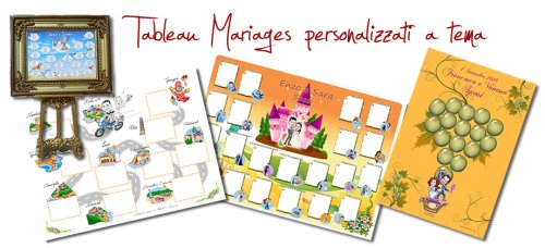 Tableau Mariages con caricatura Sposi a Tema